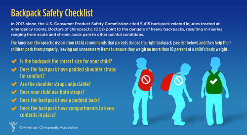 backpack_infographic