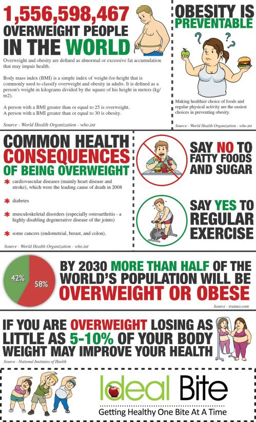 overweight-infographic